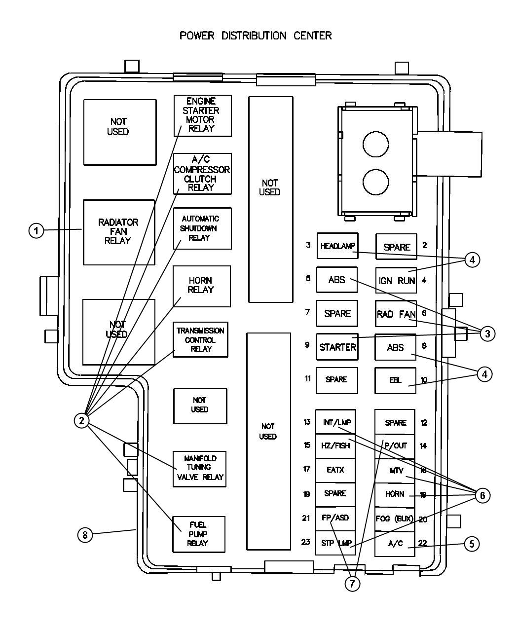 Thats The Distribution Center Diagram Where Would I Install That